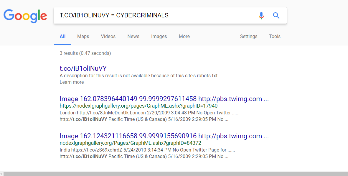 t.co_ibolinuvy=malware2
