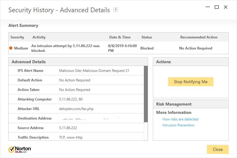 Norton Block Intrusion Attack